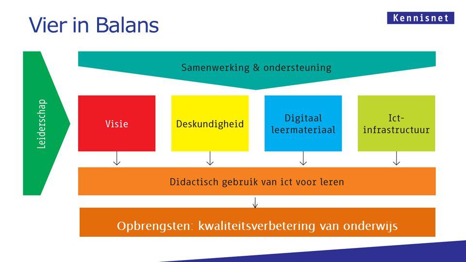 Vier in Balans Opbrengsten: kwaliteitsverbetering van onderwijs