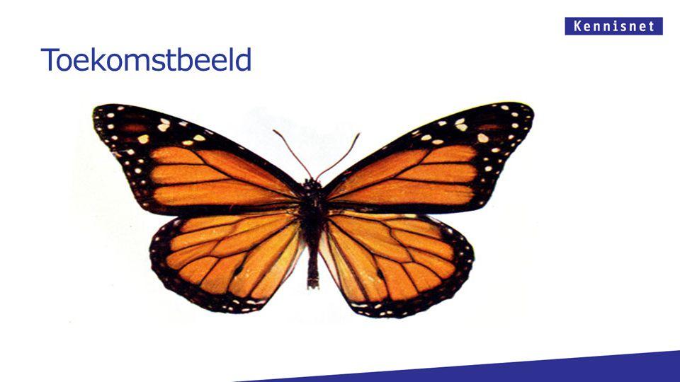 Rups gaat vooraf aan vlinder