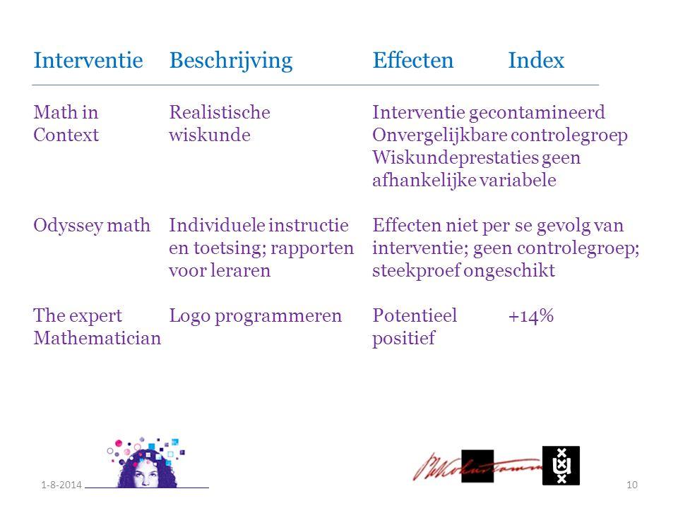 1-8-201410 InterventieBeschrijvingEffectenIndex Math inRealistische Interventie gecontamineerd ContextwiskundeOnvergelijkbare controlegroep Wiskundepr