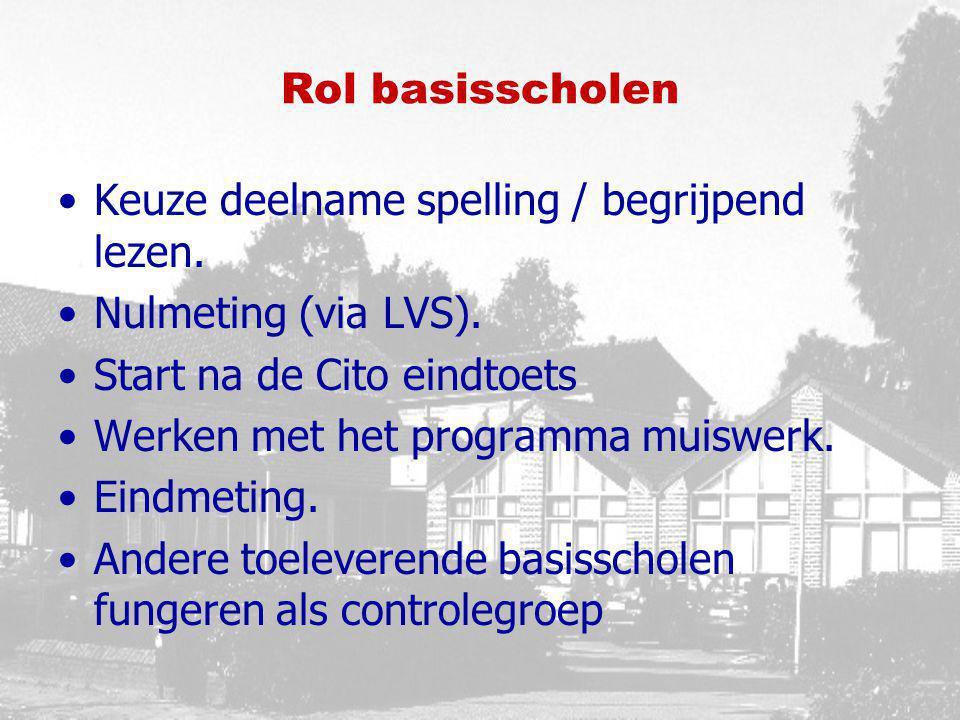 Rol basisscholen Keuze deelname spelling / begrijpend lezen. Nulmeting (via LVS). Start na de Cito eindtoets Werken met het programma muiswerk. Eindme