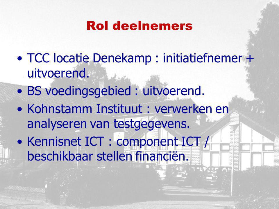 Rol deelnemers TCC locatie Denekamp : initiatiefnemer + uitvoerend. BS voedingsgebied : uitvoerend. Kohnstamm Instituut : verwerken en analyseren van