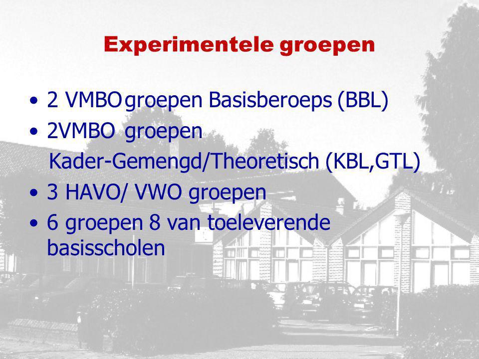 Experimentele groepen 2 VMBOgroepen Basisberoeps (BBL) 2VMBOgroepen Kader-Gemengd/Theoretisch (KBL,GTL) 3 HAVO/ VWO groepen 6 groepen 8 van toeleveren