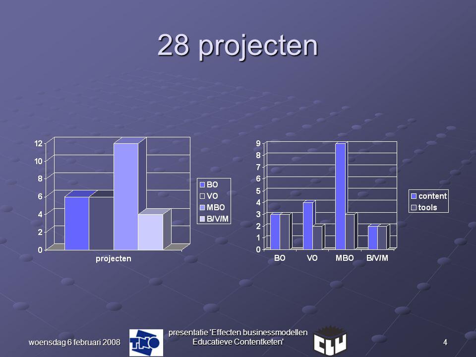 4woensdag 6 februari 2008 presentatie 'Effecten businessmodellen Educatieve Contentketen' 28 projecten