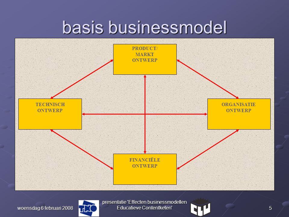 5woensdag 6 februari 2008 presentatie 'Effecten businessmodellen Educatieve Contentketen' basis businessmodel PRODUCT/ MARKT ONTWERP FINANCIËLE ONTWER