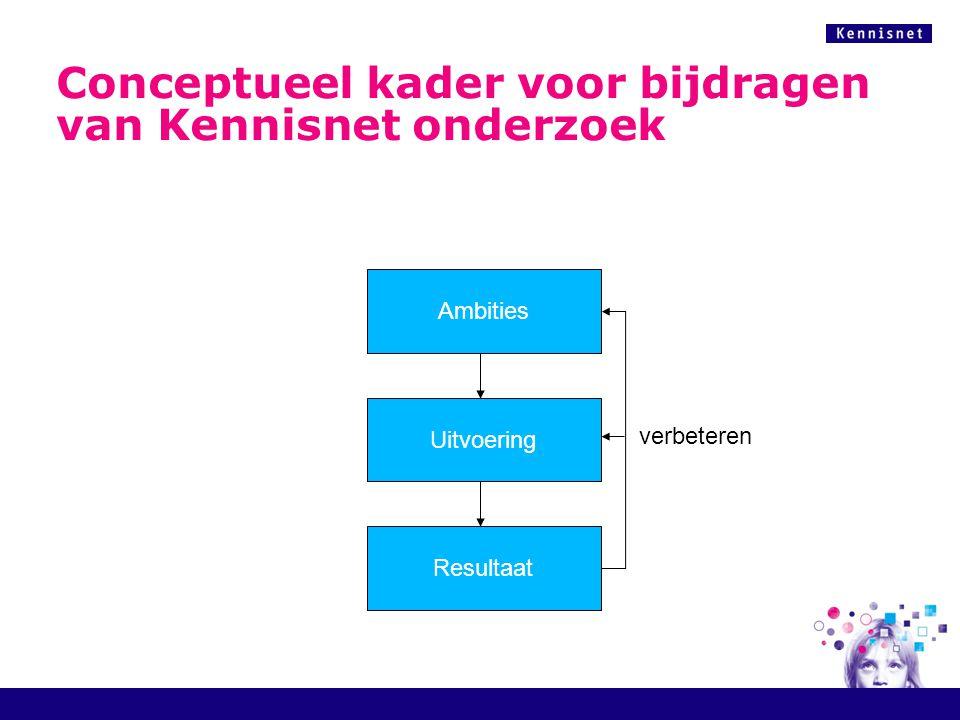 Conceptueel kader voor bijdragen van Kennisnet onderzoek Uitvoering Ambities Resultaat verbeteren