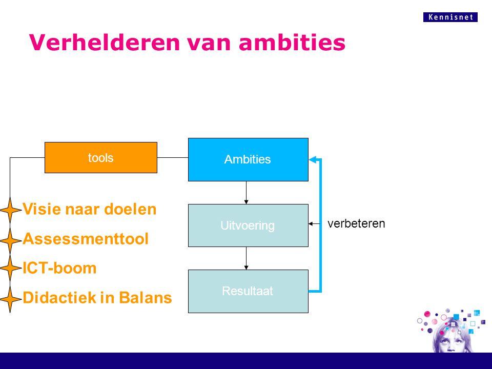 Verhelderen van ambities Uitvoering Ambities Resultaat verbeteren tools Visie naar doelen Assessmenttool ICT-boom Didactiek in Balans