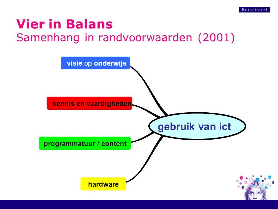 Vier in Balans Samenhang in randvoorwaarden (2001)