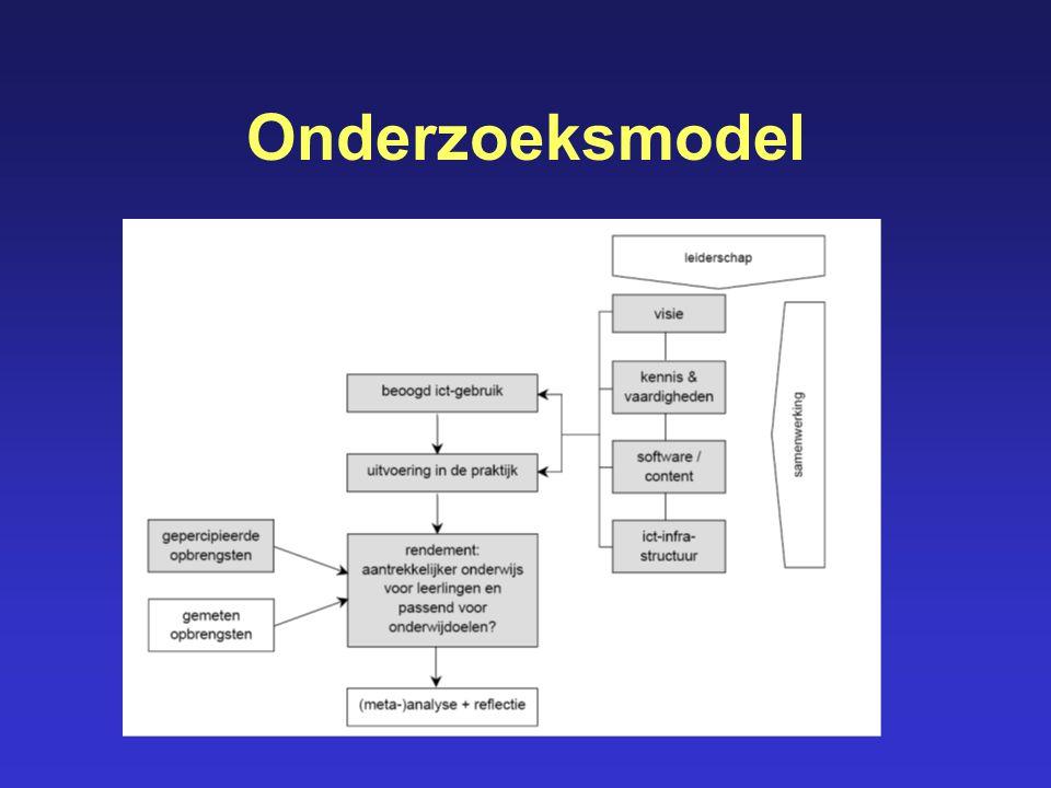 Onderzoeksmodel