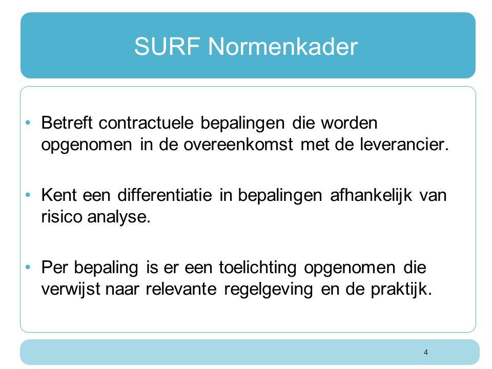 4 SURF Normenkader Betreft contractuele bepalingen die worden opgenomen in de overeenkomst met de leverancier. Kent een differentiatie in bepalingen a