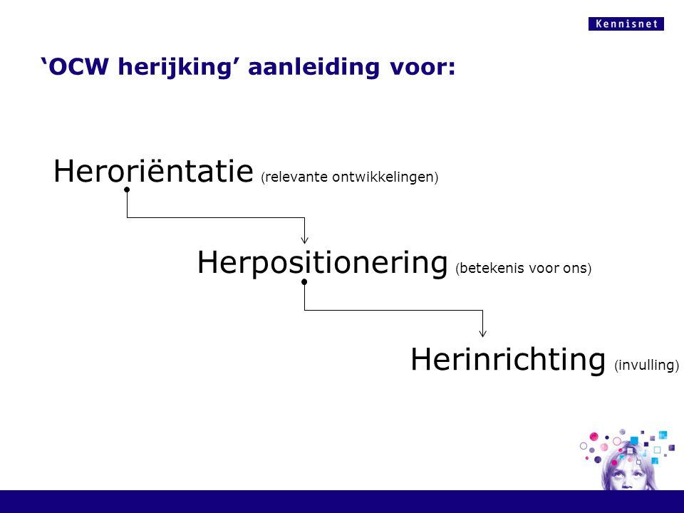 'OCW herijking' aanleiding voor: Heroriëntatie ( relevante ontwikkelingen ) Herpositionering ( betekenis voor ons ) Herinrichting ( invulling )