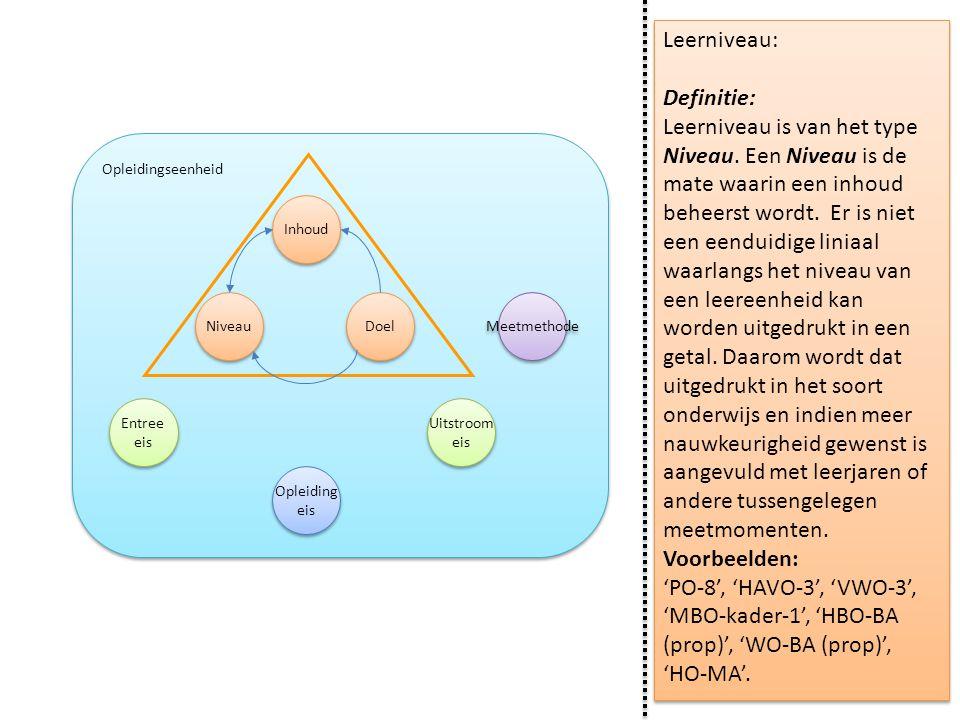 Leerniveau: Definitie: Leerniveau is van het type Niveau. Een Niveau is de mate waarin een inhoud beheerst wordt. Er is niet een eenduidige liniaal wa