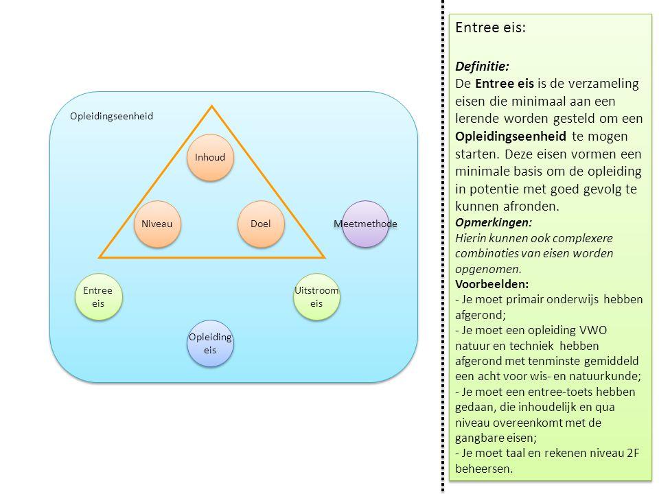 Entree eis: Definitie: De Entree eis is de verzameling eisen die minimaal aan een lerende worden gesteld om een Opleidingseenheid te mogen starten.