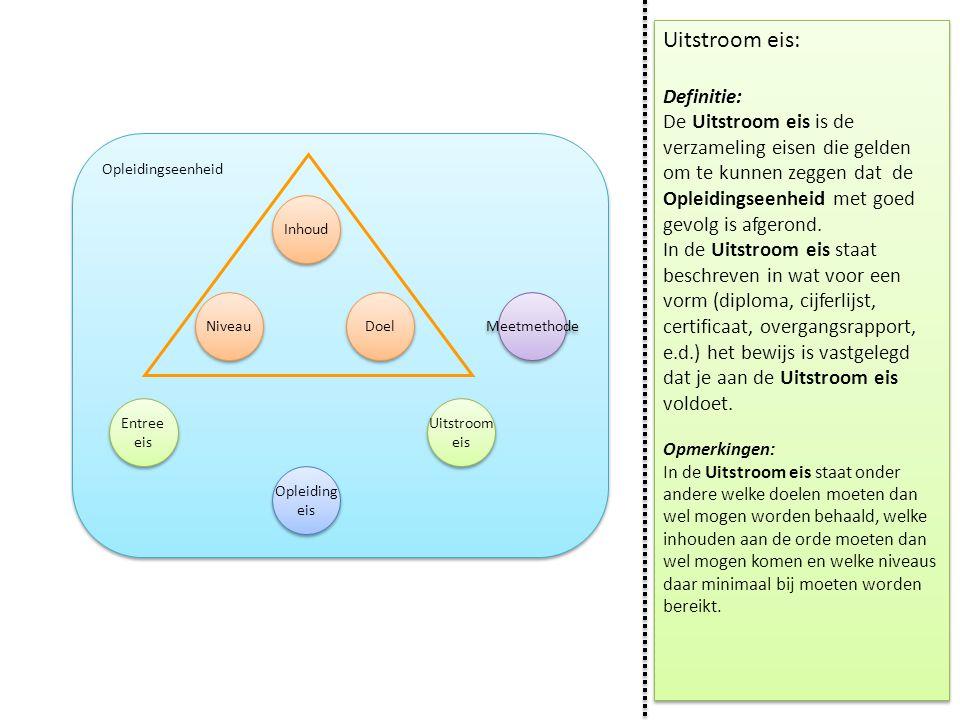 Uitstroom eis: Definitie: De Uitstroom eis is de verzameling eisen die gelden om te kunnen zeggen dat de Opleidingseenheid met goed gevolg is afgerond