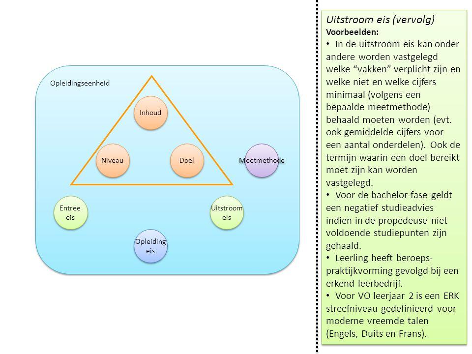 """Uitstroom eis (vervolg) Voorbeelden: In de uitstroom eis kan onder andere worden vastgelegd welke """"vakken"""" verplicht zijn en welke niet en welke cijfe"""