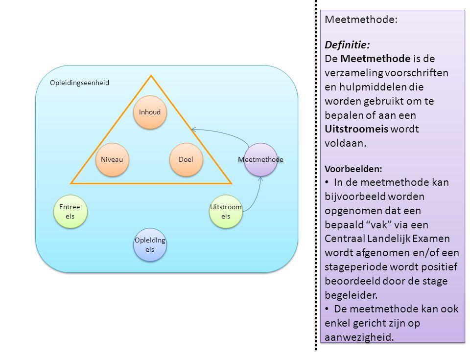 Meetmethode: Definitie: De Meetmethode is de verzameling voorschriften en hulpmiddelen die worden gebruikt om te bepalen of aan een Uitstroomeis wordt voldaan.
