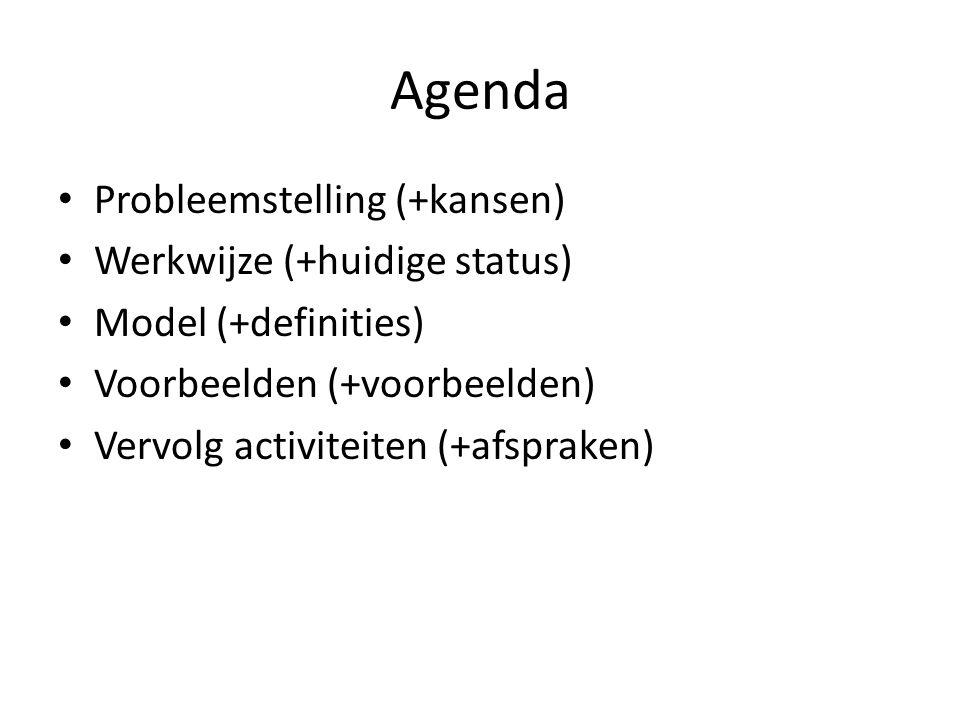 Agenda Probleemstelling (+kansen) Werkwijze (+huidige status) Model (+definities) Voorbeelden (+voorbeelden) Vervolg activiteiten (+afspraken)