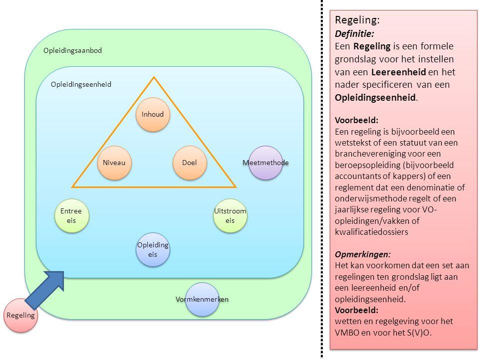 Regeling: Definitie: Een Regeling is een formele grondslag voor het instellen van een Leereenheid en het nader specificeren van een Opleidingseenheid.