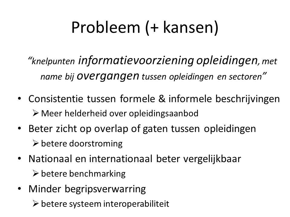 """Probleem (+ kansen) """" knelpunten informatievoorziening opleidingen, met name bij overgangen tussen opleidingen en sectoren """" Consistentie tussen forme"""