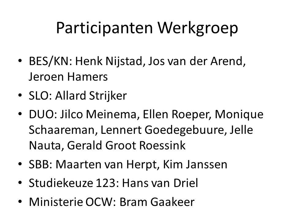 Participanten Werkgroep BES/KN: Henk Nijstad, Jos van der Arend, Jeroen Hamers SLO: Allard Strijker DUO: Jilco Meinema, Ellen Roeper, Monique Schaarem