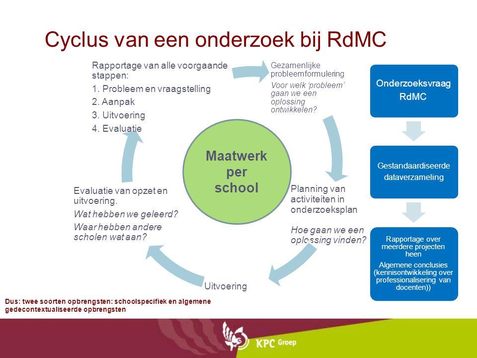 Cyclus van een onderzoek bij RdMC Gezamenlijke probleemformulering Voor welk 'probleem' gaan we een oplossing ontwikkelen.
