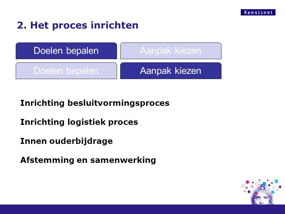 2. Het proces inrichten Inrichting besluitvormingsproces Inrichting logistiek proces Innen ouderbijdrage Afstemming en samenwerking Doelen bepalenAanp