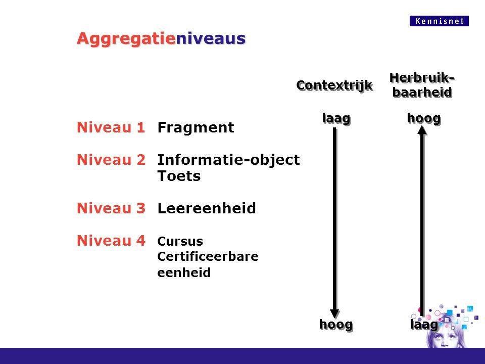 Aggregatieniveaus Niveau 1Fragment Niveau 2 Informatie-object Toets Niveau 3 Leereenheid Niveau 4 Cursus Certificeerbare eenheid Contextrijk laag hoog