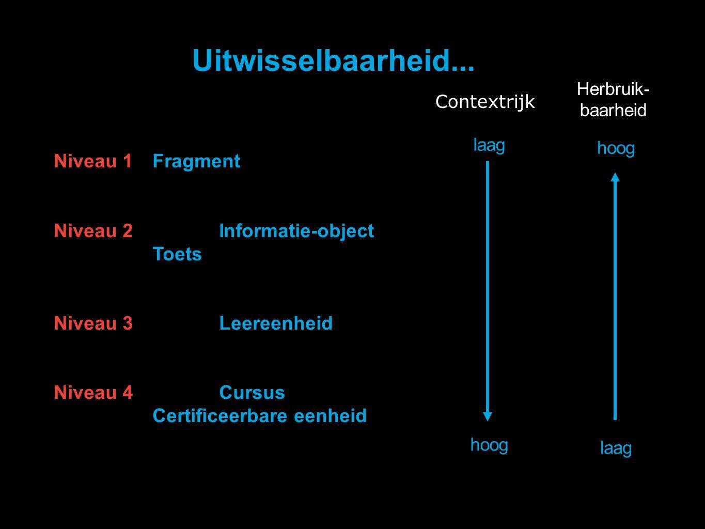 Leerobjecten vorm (aggregatieniveau) Niveau 1 Fragment Niveau 2 Informatie-object Toets Niveau 3 Leereenheid Niveau 4 Cursus Certificeerbare eenheid