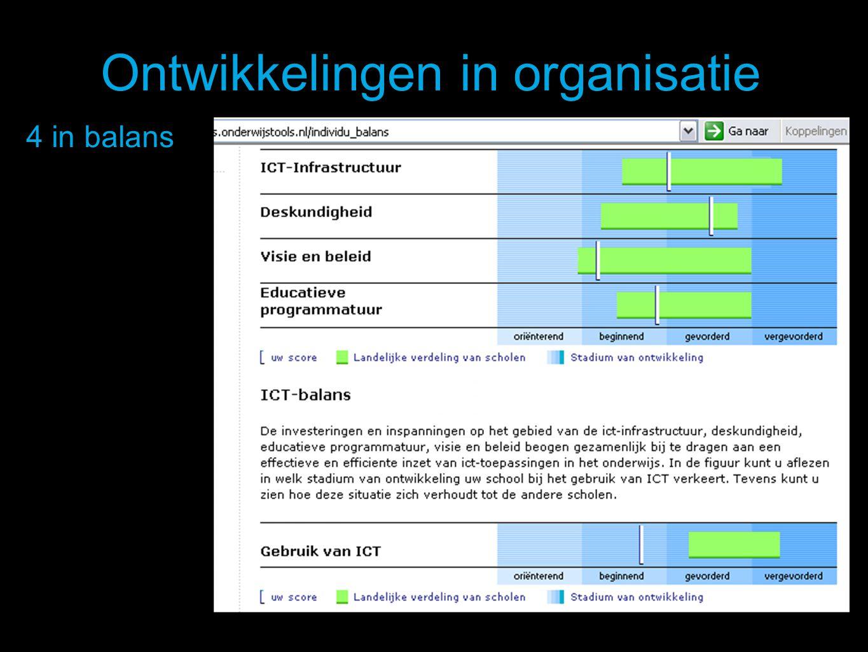 Ontwikkelingen in organisatie 4 in balans