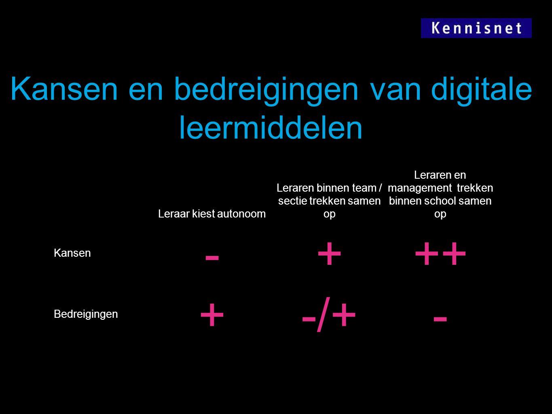 OntwikkelenArrangerenMethode gebruiken + arrangeren Methode gebruiken intensief Voorbereiden Ontwikkelen Klaarzetten