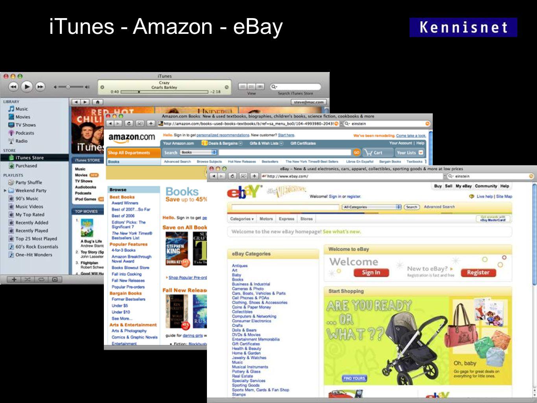 The Long Tail Aantal boektitels naar populariteit Aantal verkopen aanbod boekentotale omzet Amazon.com