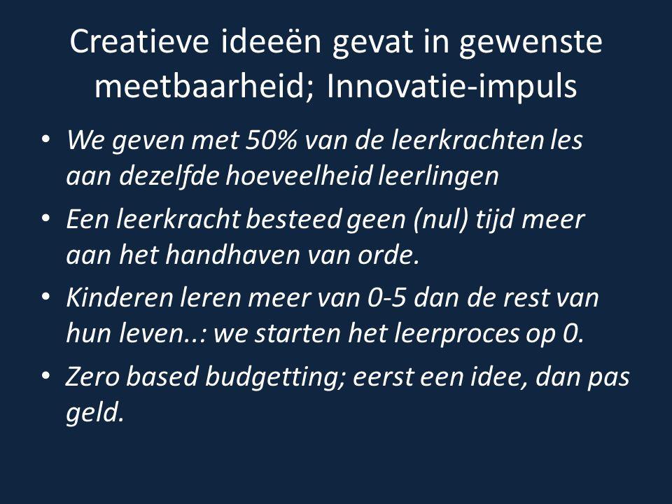 Creatieve ideeën gevat in gewenste meetbaarheid; Innovatie-impuls We geven met 50% van de leerkrachten les aan dezelfde hoeveelheid leerlingen Een lee