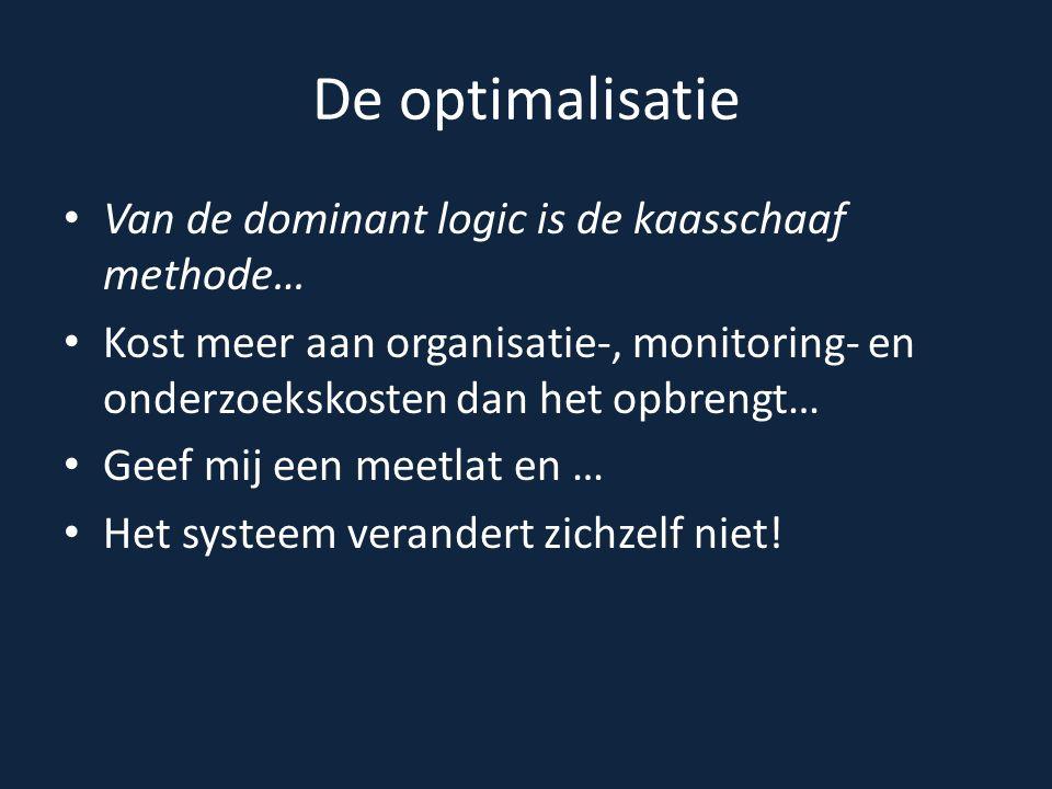 De optimalisatie Van de dominant logic is de kaasschaaf methode… Kost meer aan organisatie-, monitoring- en onderzoekskosten dan het opbrengt… Geef mi