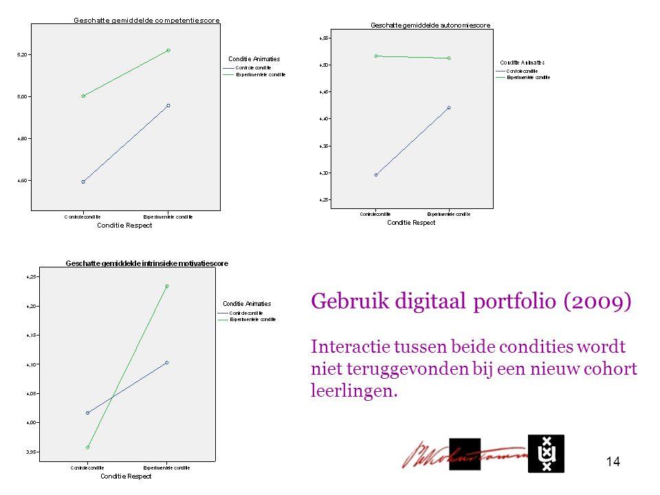 14 Gebruik digitaal portfolio (2009) Interactie tussen beide condities wordt niet teruggevonden bij een nieuw cohort leerlingen.