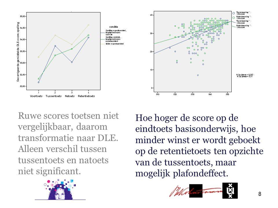 8 Ruwe scores toetsen niet vergelijkbaar, daarom transformatie naar DLE. Alleen verschil tussen tussentoets en natoets niet significant. Hoe hoger de