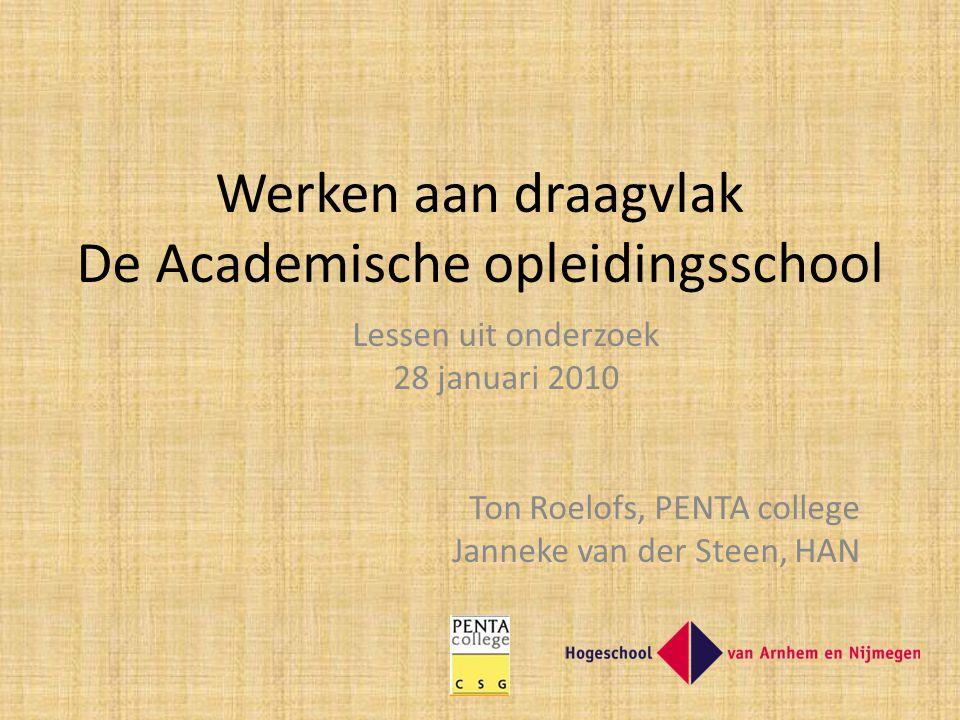 Werken aan draagvlak De Academische opleidingsschool Lessen uit onderzoek 28 januari 2010 Ton Roelofs, PENTA college Janneke van der Steen, HAN
