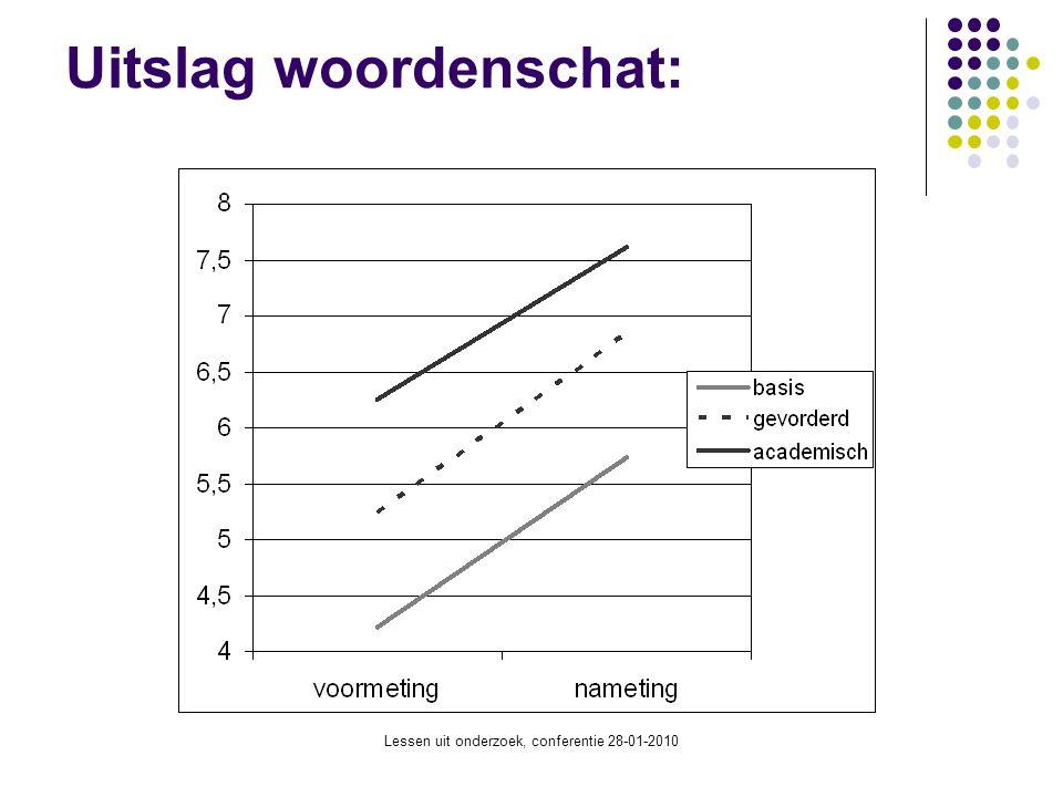 Lessen uit onderzoek, conferentie 28-01-2010 Uitslag woordenschat: