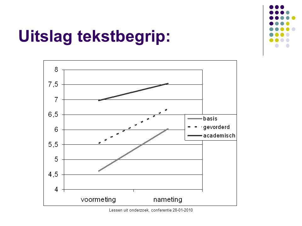Lessen uit onderzoek, conferentie 28-01-2010 Uitslag tekstbegrip: