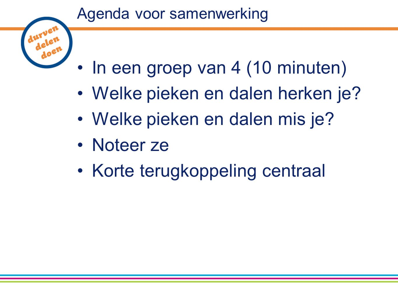 Agenda voor samenwerking In een groep van 4 (10 minuten) Welke pieken en dalen herken je.