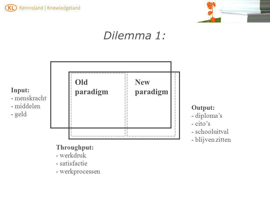 Dilemma 1: Input: - menskracht - middelen - geld Throughput: - werkdruk - satisfactie - werkprocessen Old paradigm New paradigm Output: - diploma's -
