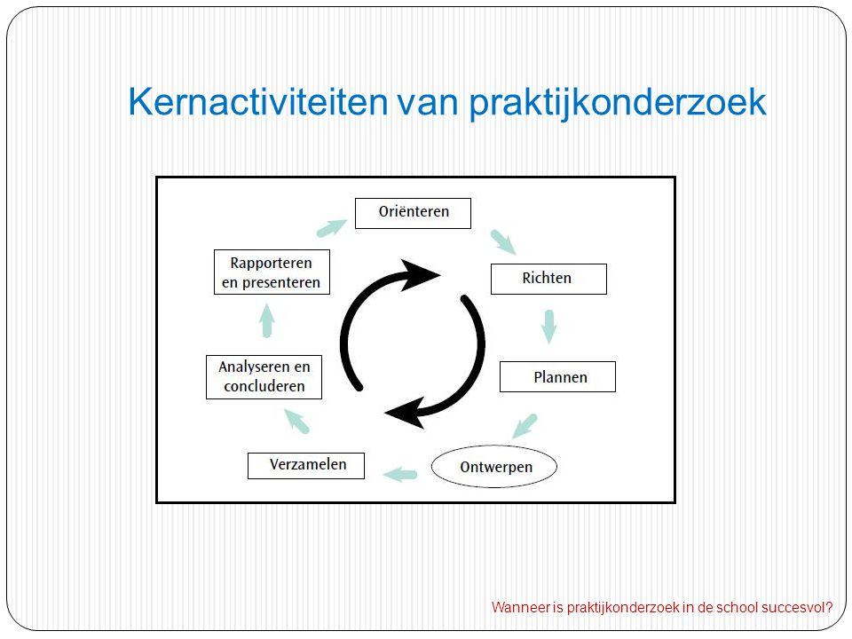 Kernactiviteiten van praktijkonderzoek Wanneer is praktijkonderzoek in de school succesvol?