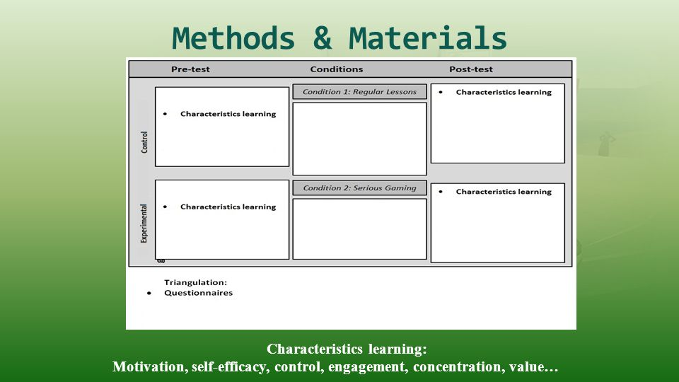 Methods & Materials Characteristics game: Challenge, human interaction, rules/ goals, feedback, control, game world, action language