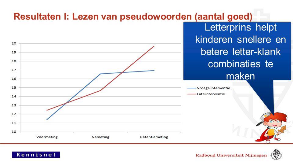 Resultaten I: Lezen van pseudowoorden (aantal goed) Letterprins helpt kinderen snellere en betere letter-klank combinaties te maken
