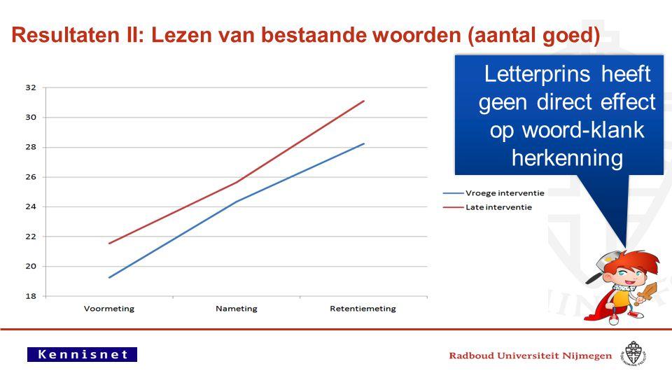 Resultaten II: Lezen van bestaande woorden (aantal goed) Letterprins heeft geen direct effect op woord-klank herkenning