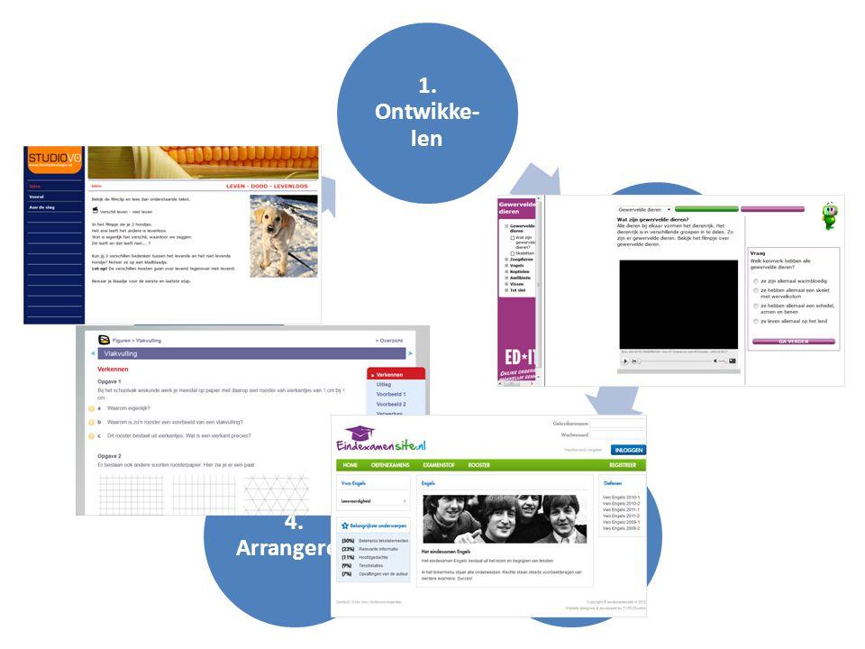 Ontwikkelstandaard? Verschillende collectie- aanbieders Verschillende tools Technisch verschillend