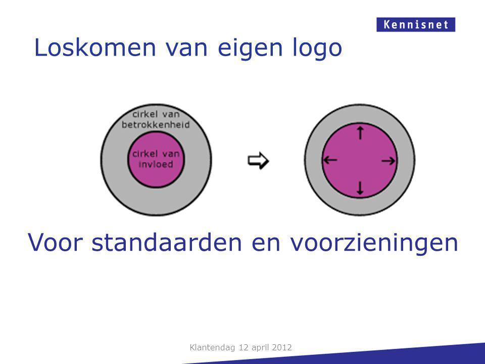 Klantendag 12 april 2012 Voor standaarden en voorzieningen Loskomen van eigen logo