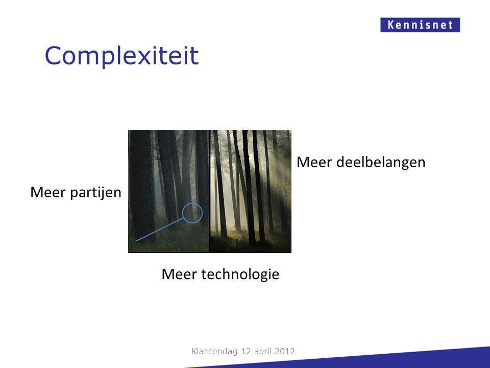 Meer partijen Meer deelbelangen Meer technologie Complexiteit