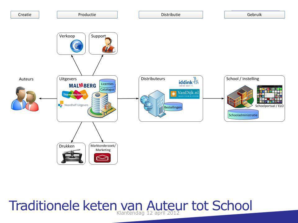 Traditionele keten van Auteur tot School Klantendag 12 april 2012