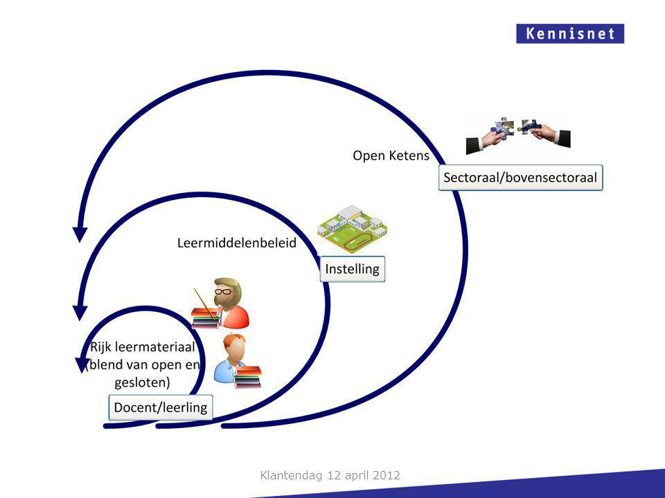 Uitgeverijen Distributeurs ELO/ softwareleveranciers Beeld en Geluid VO-content saMBO/LiMBO Schoolinfo Kennisnet DUO