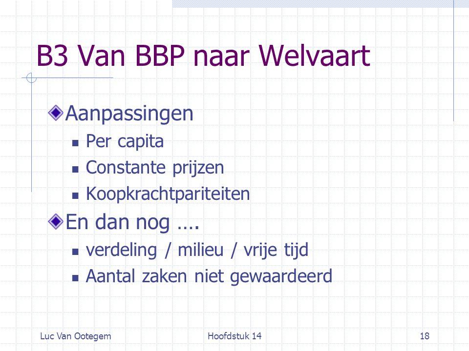 Luc Van OotegemHoofdstuk 1418 B3 Van BBP naar Welvaart Aanpassingen Per capita Constante prijzen Koopkrachtpariteiten En dan nog …. verdeling / milieu