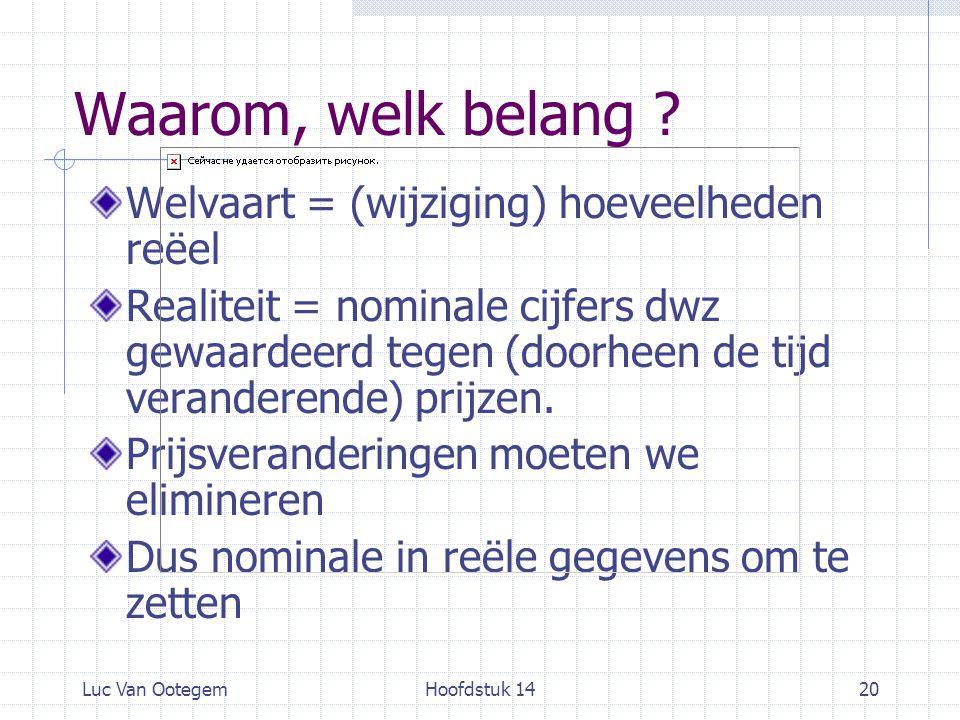 Luc Van OotegemHoofdstuk 1420 Waarom, welk belang ? Welvaart = (wijziging) hoeveelheden reëel Realiteit = nominale cijfers dwz gewaardeerd tegen (door